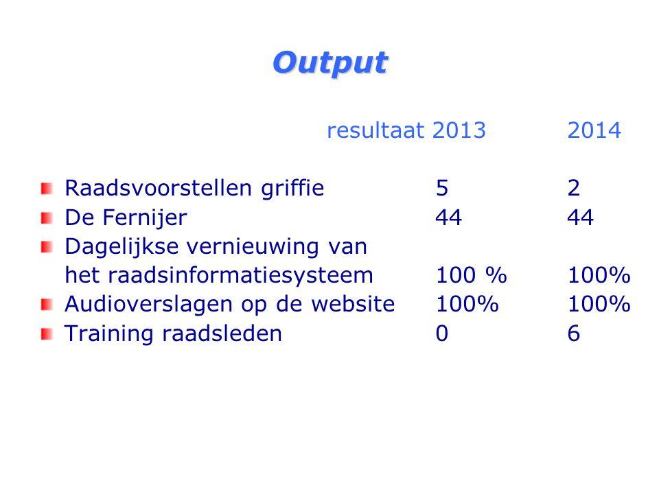 Output resultaat 2013 2014 Raadsvoorstellen griffie 5 2 De Fernijer 4444 Dagelijkse vernieuwing van het raadsinformatiesysteem100 %100% Audioverslagen op de website100%100% Training raadsleden06