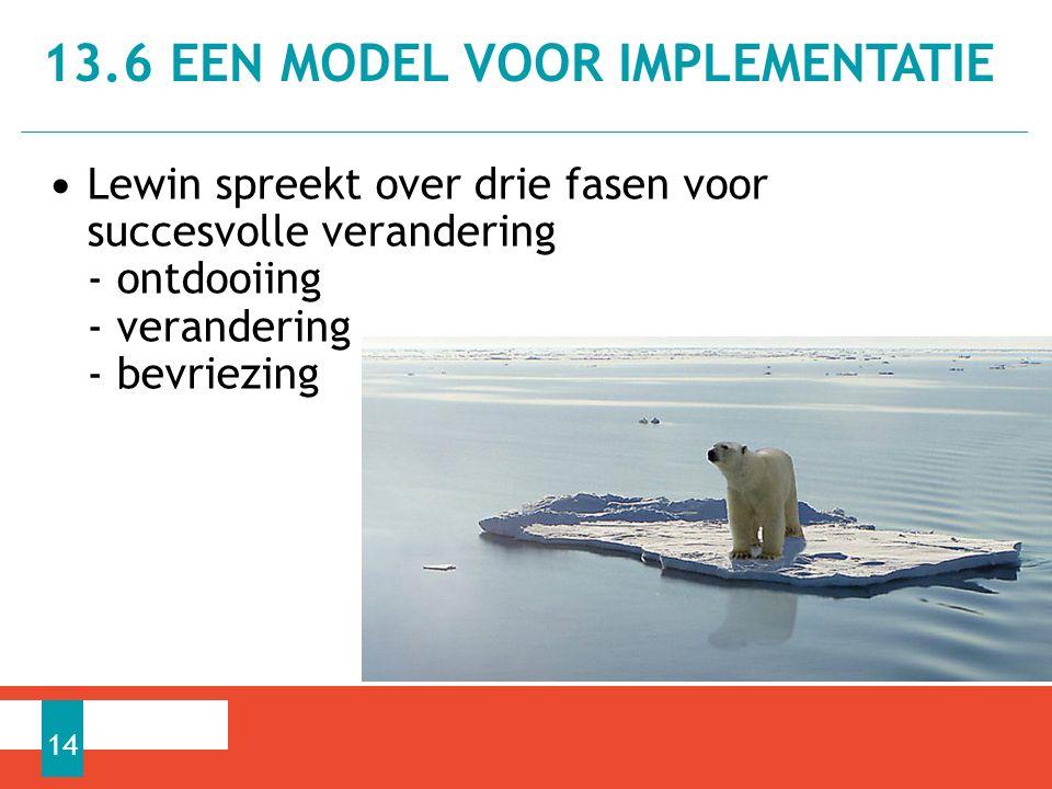Lewin spreekt over drie fasen voor succesvolle verandering - ontdooiing - verandering - bevriezing 13.6 EEN MODEL VOOR IMPLEMENTATIE 14