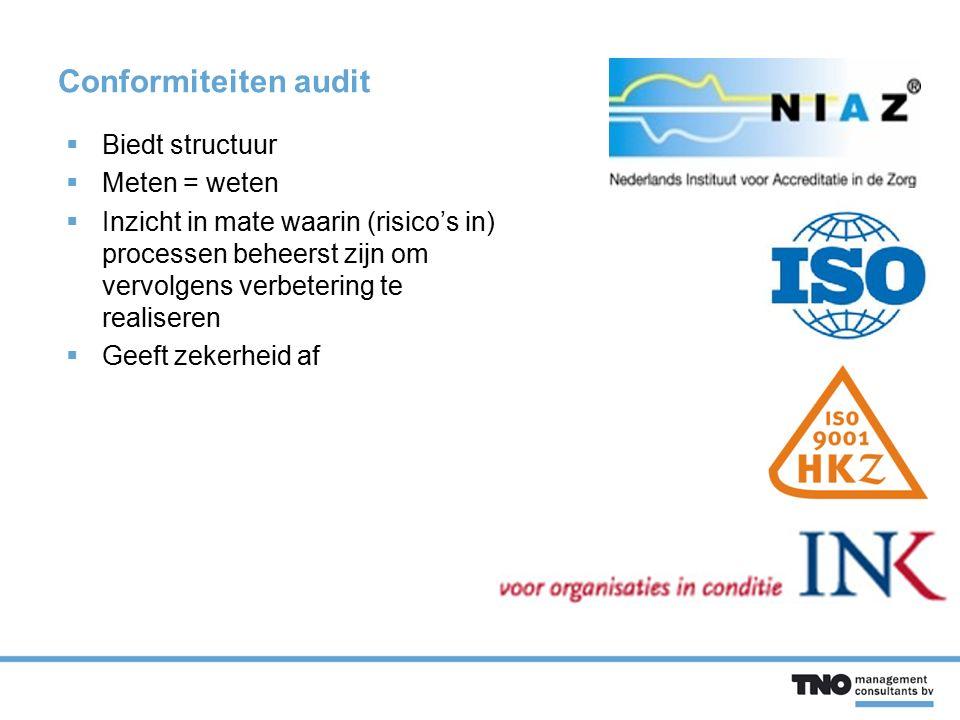 Conformiteiten audit  Biedt structuur  Meten = weten  Inzicht in mate waarin (risico's in) processen beheerst zijn om vervolgens verbetering te rea
