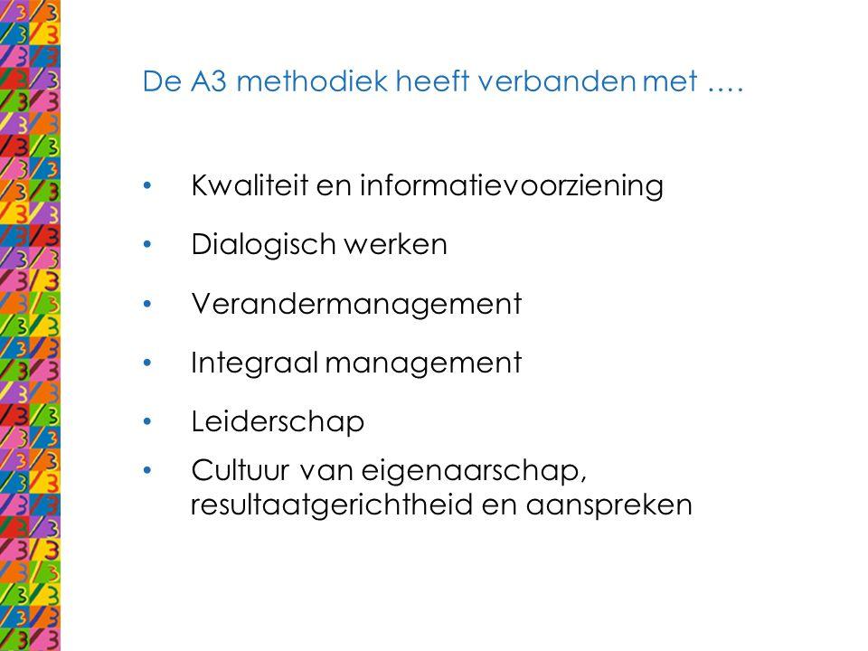 De A3 methodiek heeft verbanden met …. Kwaliteit en informatievoorziening Dialogisch werken Verandermanagement Integraal management Leiderschap Cultuu