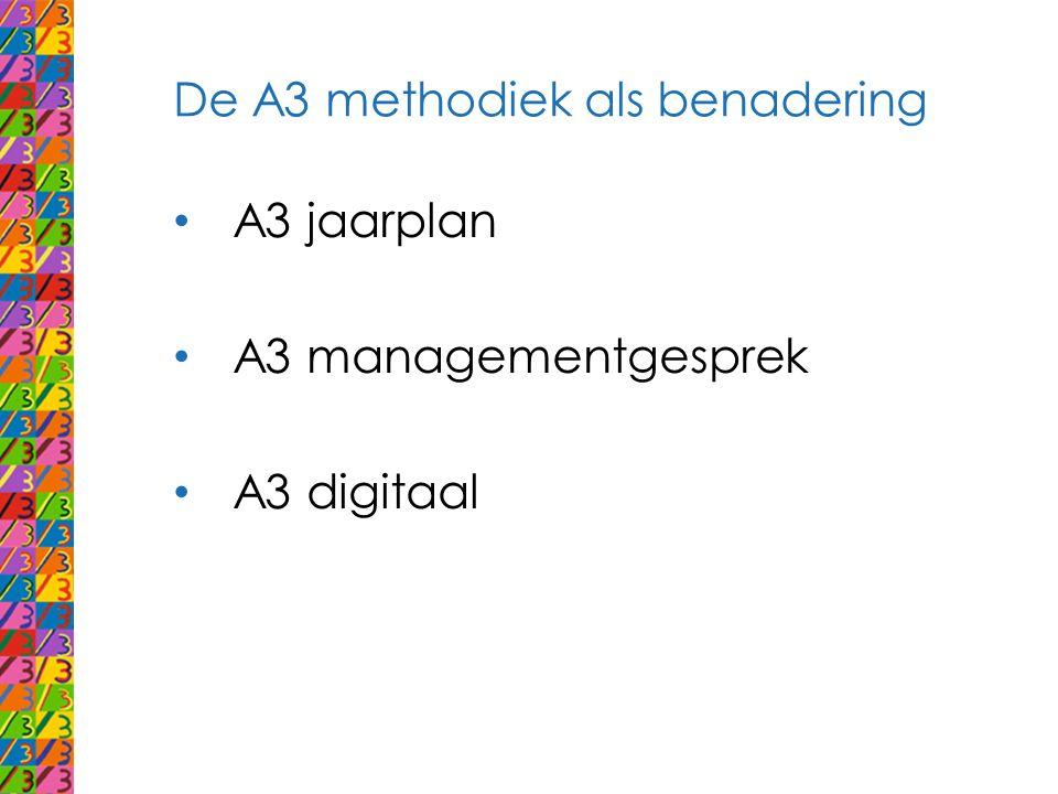 De A3 methodiek als benadering A3 jaarplan A3 managementgesprek A3 digitaal