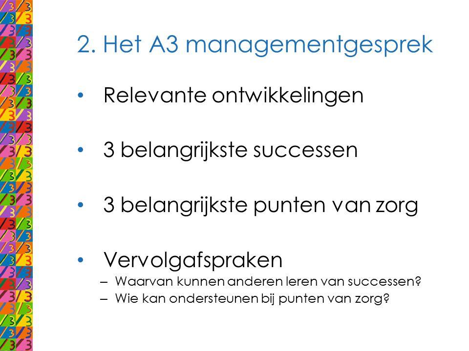 2. Het A3 managementgesprek Relevante ontwikkelingen 3 belangrijkste successen 3 belangrijkste punten van zorg Vervolgafspraken – Waarvan kunnen ander