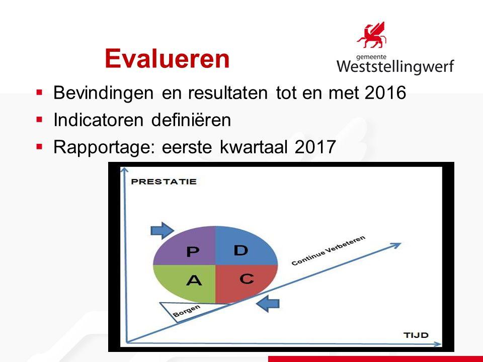 Evalueren  Bevindingen en resultaten tot en met 2016  Indicatoren definiëren  Rapportage: eerste kwartaal 2017
