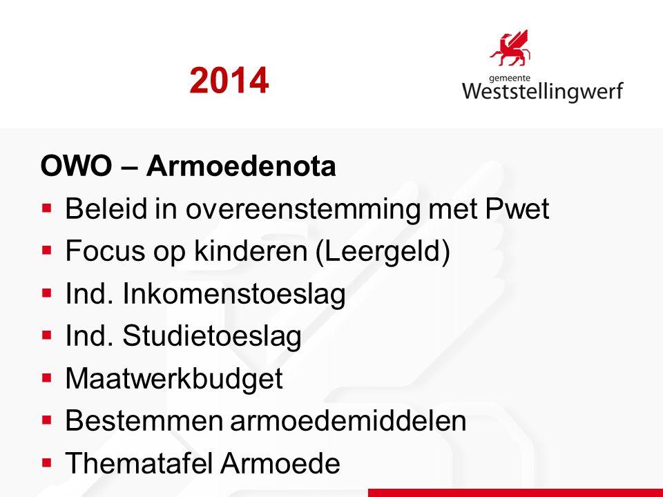 2014 OWO – Armoedenota  Beleid in overeenstemming met Pwet  Focus op kinderen (Leergeld)  Ind.