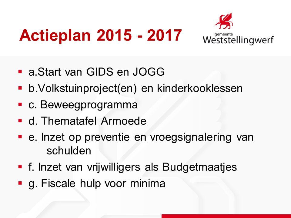 Actieplan 2015 - 2017  a.Start van GIDS en JOGG  b.Volkstuinproject(en) en kinderkooklessen  c. Beweegprogramma  d. Thematafel Armoede  e. Inzet