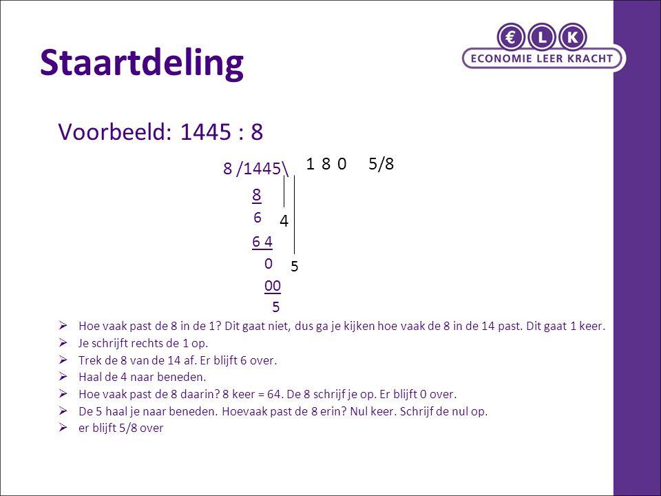 Staartdeling Voorbeeld: 1445 : 8 8 /1445\ 8 6 6 4 0 00 5  Hoe vaak past de 8 in de 1? Dit gaat niet, dus ga je kijken hoe vaak de 8 in de 14 past. Di