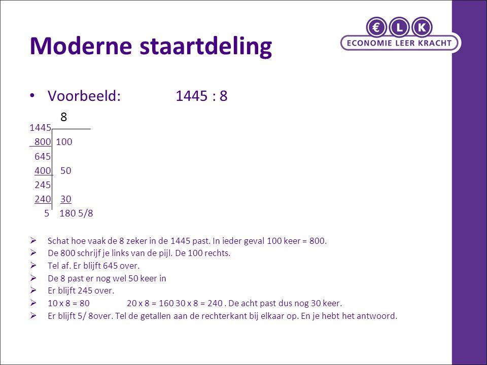 Moderne staartdeling Voorbeeld: 1445 : 8 1445 800 100 645 400 50 245 240 30 5 180 5/8  Schat hoe vaak de 8 zeker in de 1445 past. In ieder geval 100