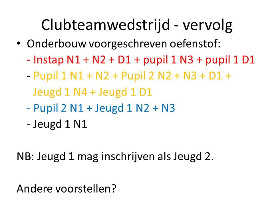 Clubteamwedstrijd - vervolg Onderbouw voorgeschreven oefenstof: - Instap N1 + N2 + D1 + pupil 1 N3 + pupil 1 D1 - Pupil 1 N1 + N2 + Pupil 2 N2 + N3 + D1 + Jeugd 1 N4 + Jeugd 1 D1 - Pupil 2 N1 + Jeugd 1 N2 + N3 - Jeugd 1 N1 NB: Jeugd 1 mag inschrijven als Jeugd 2.