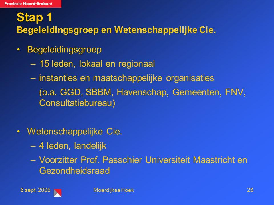 266 sept. 2005Moerdijkse Hoek Stap 1 Begeleidingsgroep en Wetenschappelijke Cie.