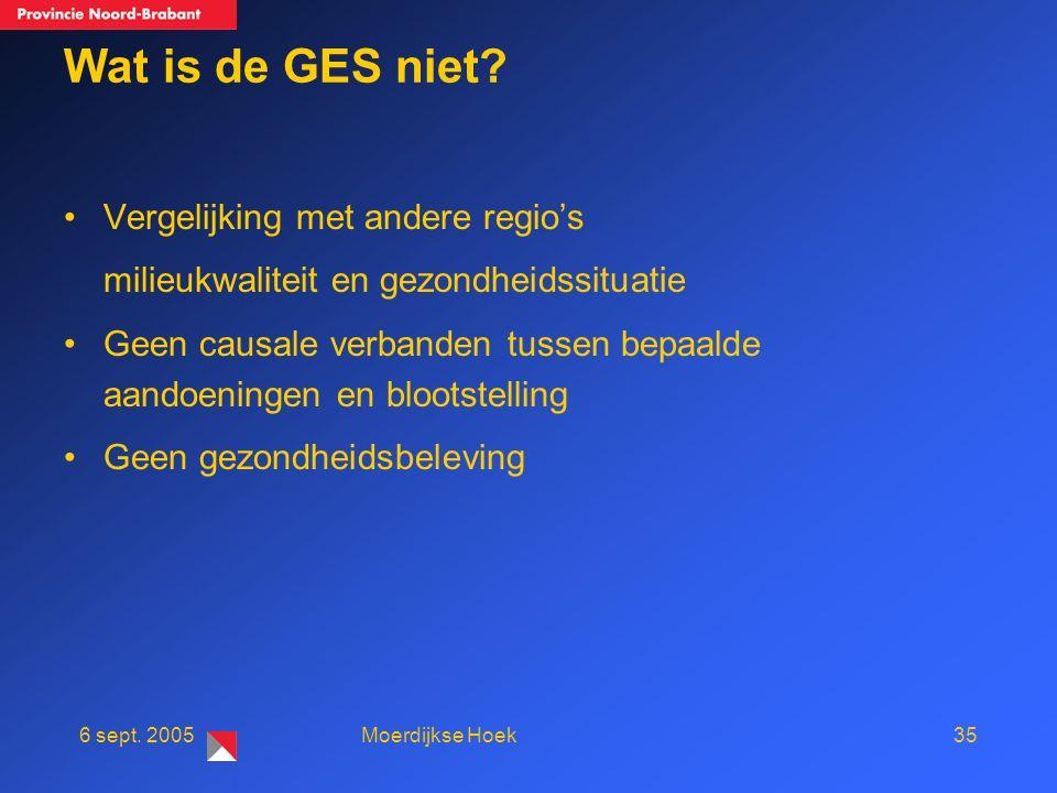356 sept. 2005Moerdijkse Hoek Wat is de GES niet.