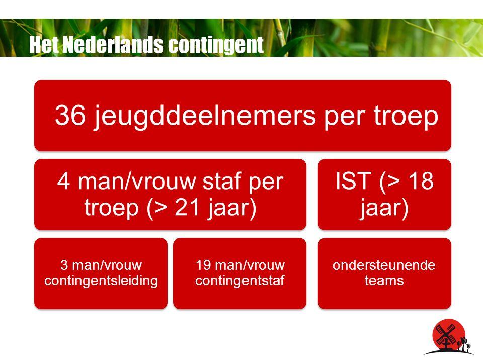 Het Nederlands contingent 36 jeugddeelnemers per troep 4 man/vrouw staf per troep (> 21 jaar) 3 man/vrouw contingentsleiding 19 man/vrouw contingentstaf IST (> 18 jaar) ondersteunende teams