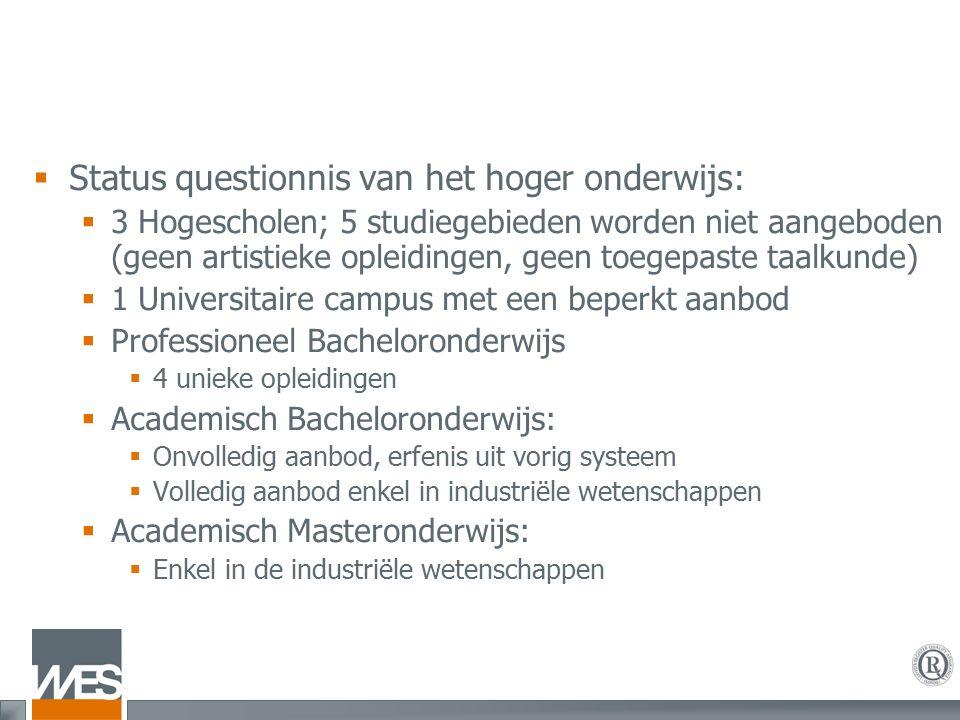  Status questionnis van het hoger onderwijs:  3 Hogescholen; 5 studiegebieden worden niet aangeboden (geen artistieke opleidingen, geen toegepaste t