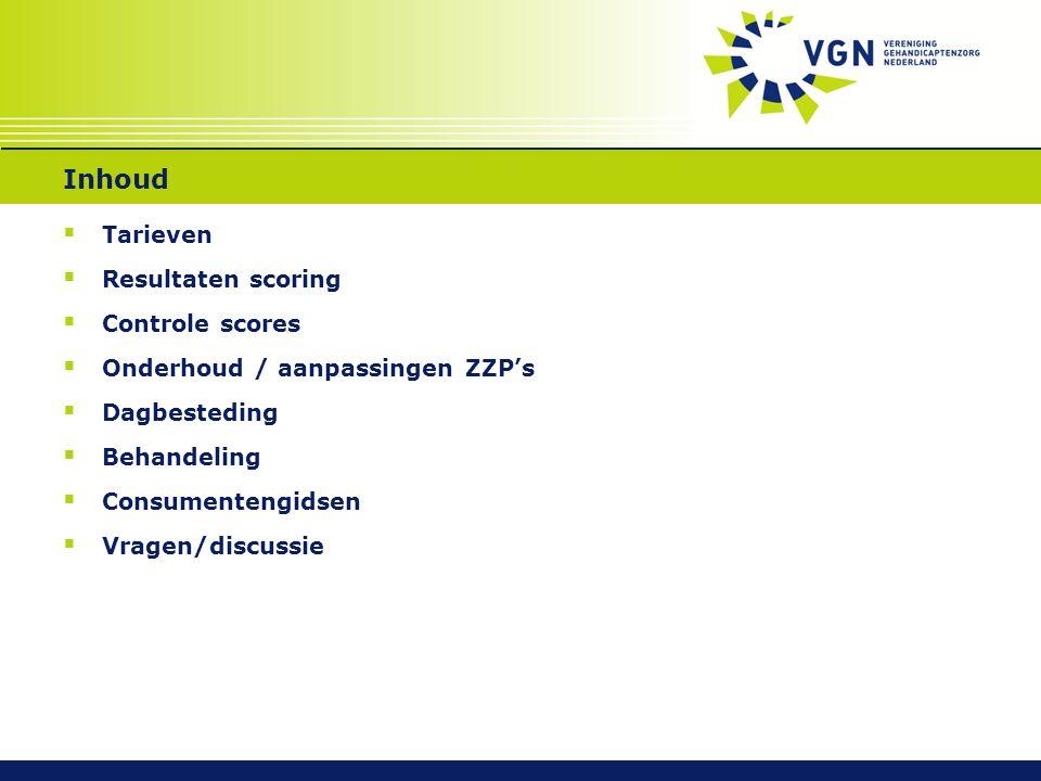 Inhoud  Tarieven  Resultaten scoring  Controle scores  Onderhoud / aanpassingen ZZP's  Dagbesteding  Behandeling  Consumentengidsen  Vragen/discussie