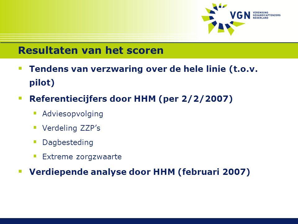 Resultaten van het scoren  Tendens van verzwaring over de hele linie (t.o.v.