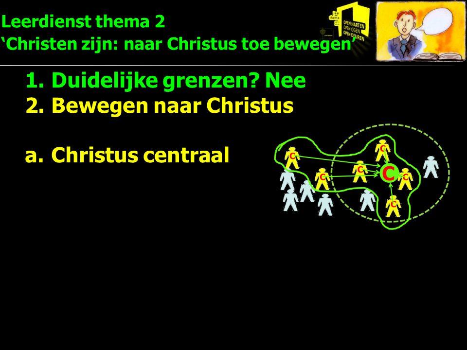 Leerdienst thema 2 'Christen zijn: naar Christus toe bewegen' 1.Duidelijke grenzen? Nee 2.Bewegen naar Christus a.Christus centraal