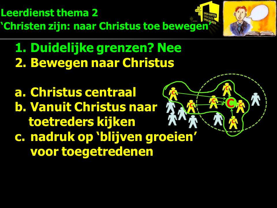 Leerdienst thema 2 'Christen zijn: naar Christus toe bewegen' 1.Duidelijke grenzen? Nee 2.Bewegen naar Christus a.Christus centraal b.Vanuit Christus