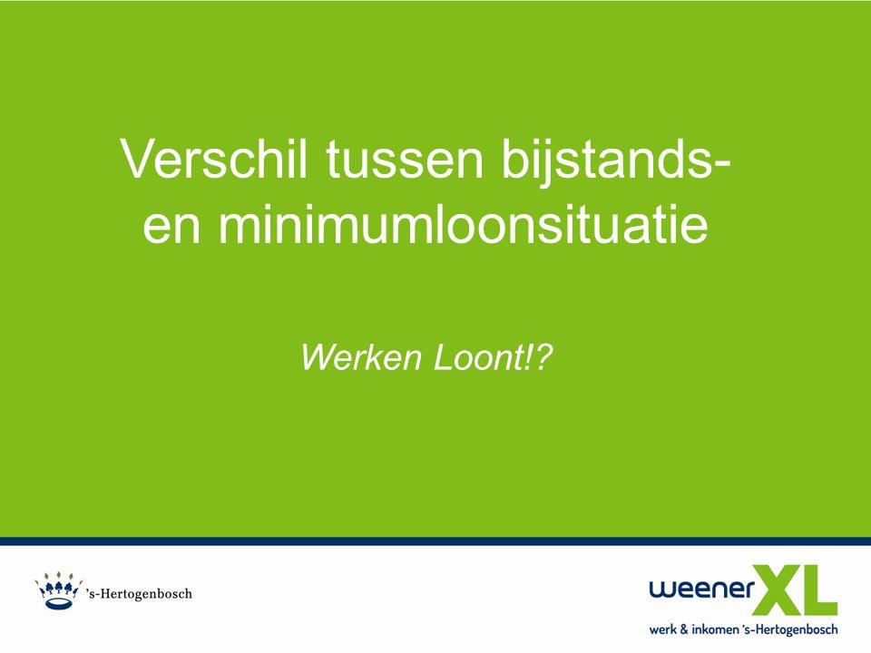 Verschil tussen bijstands- en minimumloonsituatie Werken Loont!?