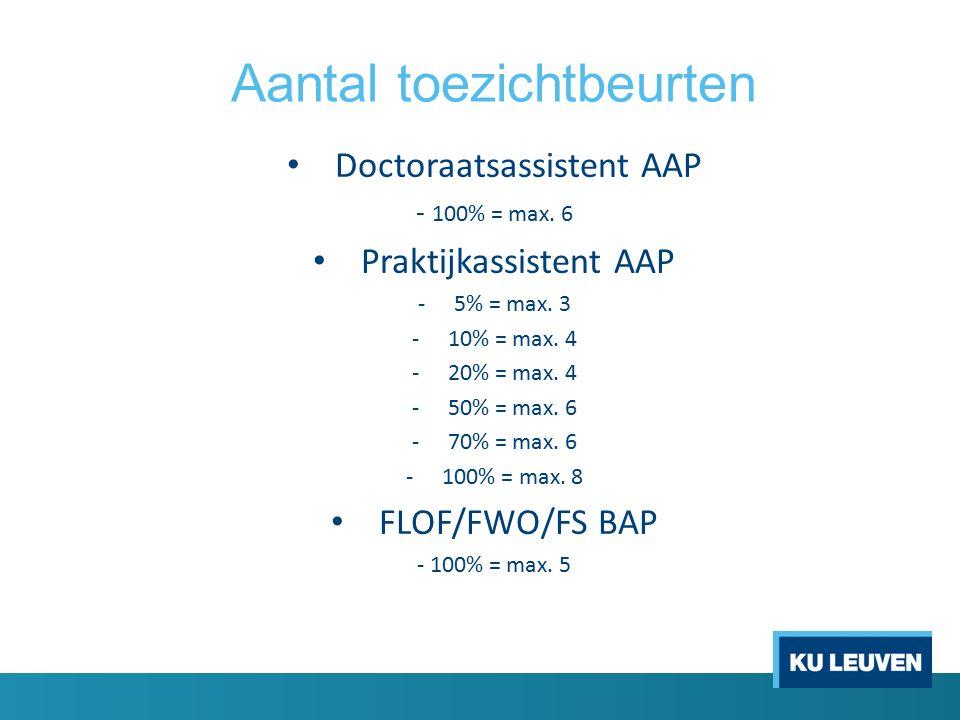 Aantal toezichtbeurten Doctoraatsassistent AAP - 100% = max.
