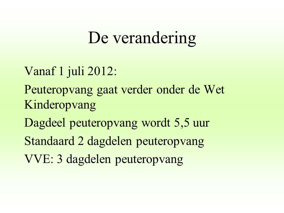 De verandering Vanaf 1 juli 2012: Peuteropvang gaat verder onder de Wet Kinderopvang Dagdeel peuteropvang wordt 5,5 uur Standaard 2 dagdelen peuteropv