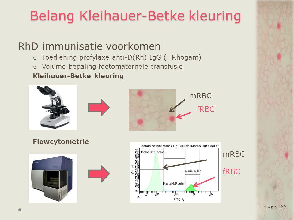 Resultaten en discussie Analytische aspecten Subjectieve beoordeling microscopisch beeld Guest Medical Klinipath 15 van 22