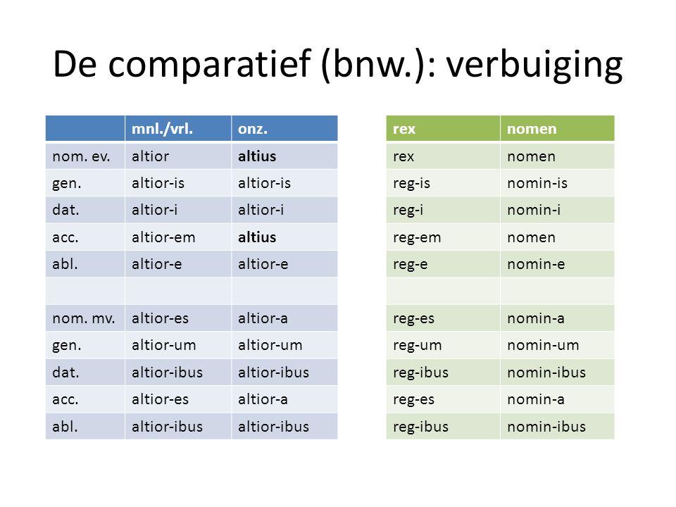 De comparatief als bijwoord De comparatief kan ook als bijwoord gebruikt worden.
