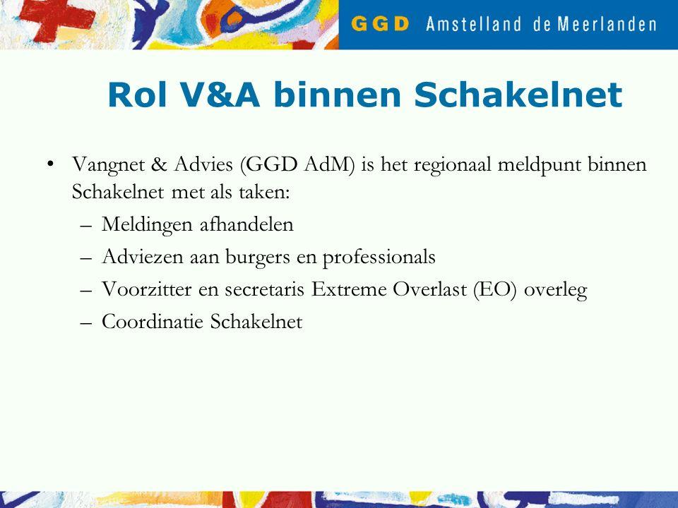 Rol V&A binnen Schakelnet Vangnet & Advies (GGD AdM) is het regionaal meldpunt binnen Schakelnet met als taken: –Meldingen afhandelen –Adviezen aan burgers en professionals –Voorzitter en secretaris Extreme Overlast (EO) overleg –Coordinatie Schakelnet