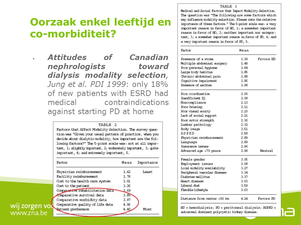 Attitudes of Canadian nephrologists toward dialysis modality selection, Jung et al. PDI 1999: only 18% of new patients with ESRD had medical contraind