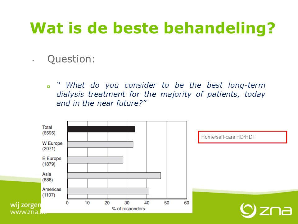 Question: What do you consider to be the best long-term dialysis treatment for the majority of patients, today and in the near future Wat is de beste behandeling.