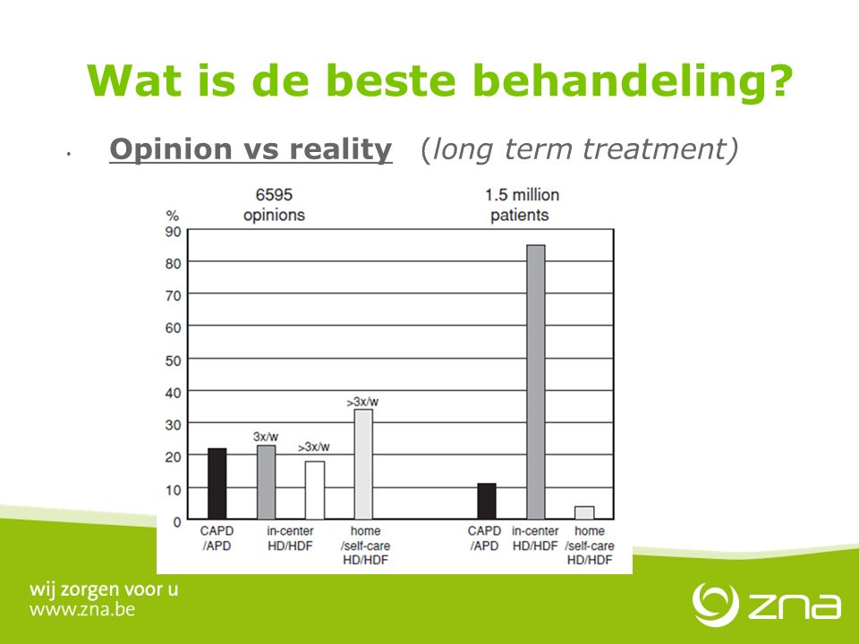 Opinion vs reality (long term treatment) Wat is de beste behandeling