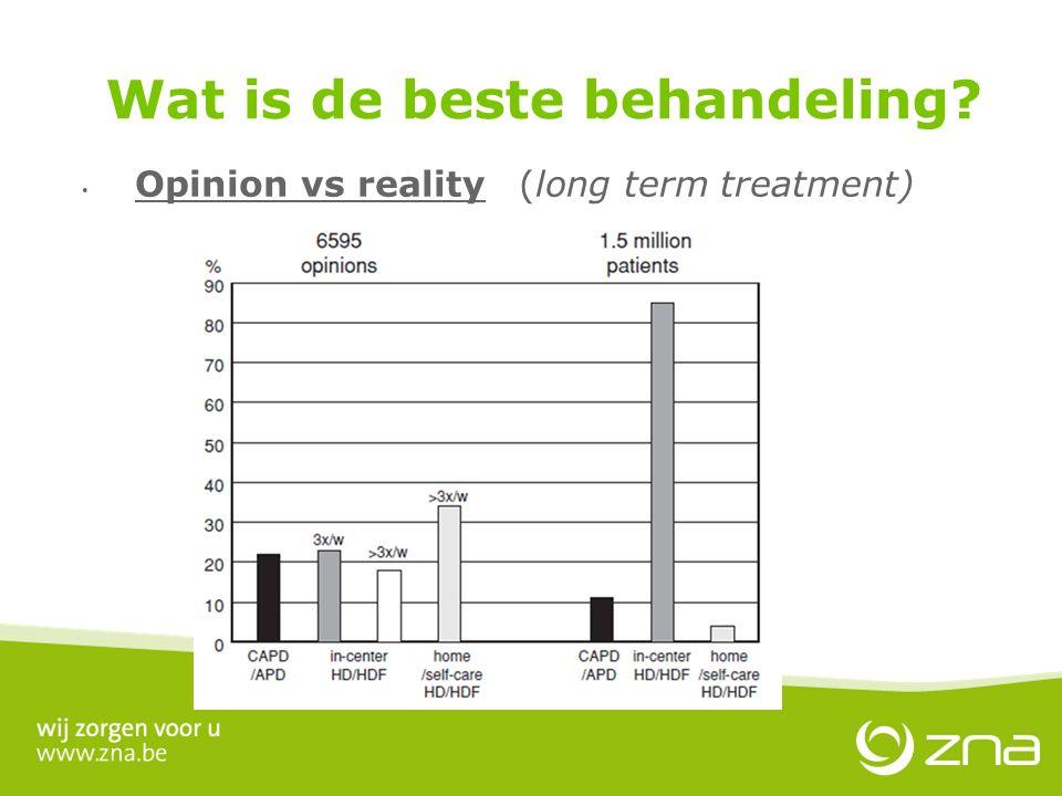 Opinion vs reality (long term treatment) Wat is de beste behandeling?
