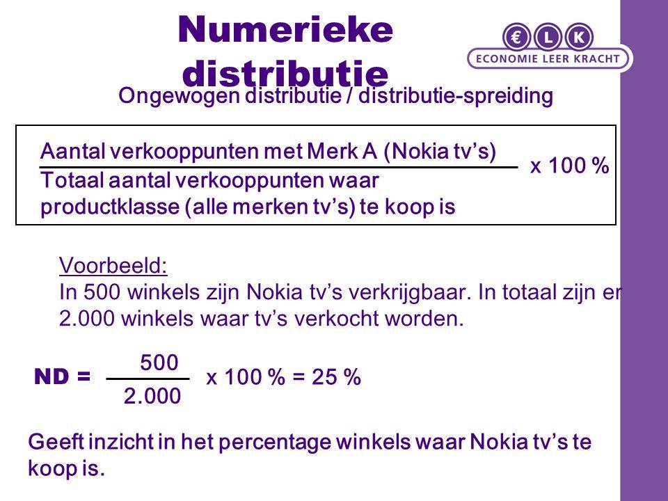 Numerieke distributie Ongewogen distributie / distributie-spreiding Geeft inzicht in het percentage winkels waar Nokia tv's te koop is.