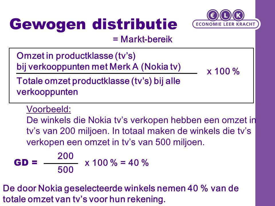 Gewogen distributie = Markt-bereik De door Nokia geselecteerde winkels nemen 40 % van de totale omzet van tv's voor hun rekening.