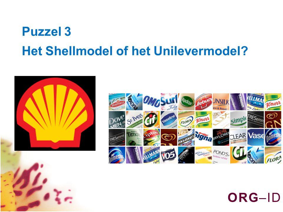 O R G – I DO R G – I D Puzzel 3 Het Shellmodel of het Unilevermodel?
