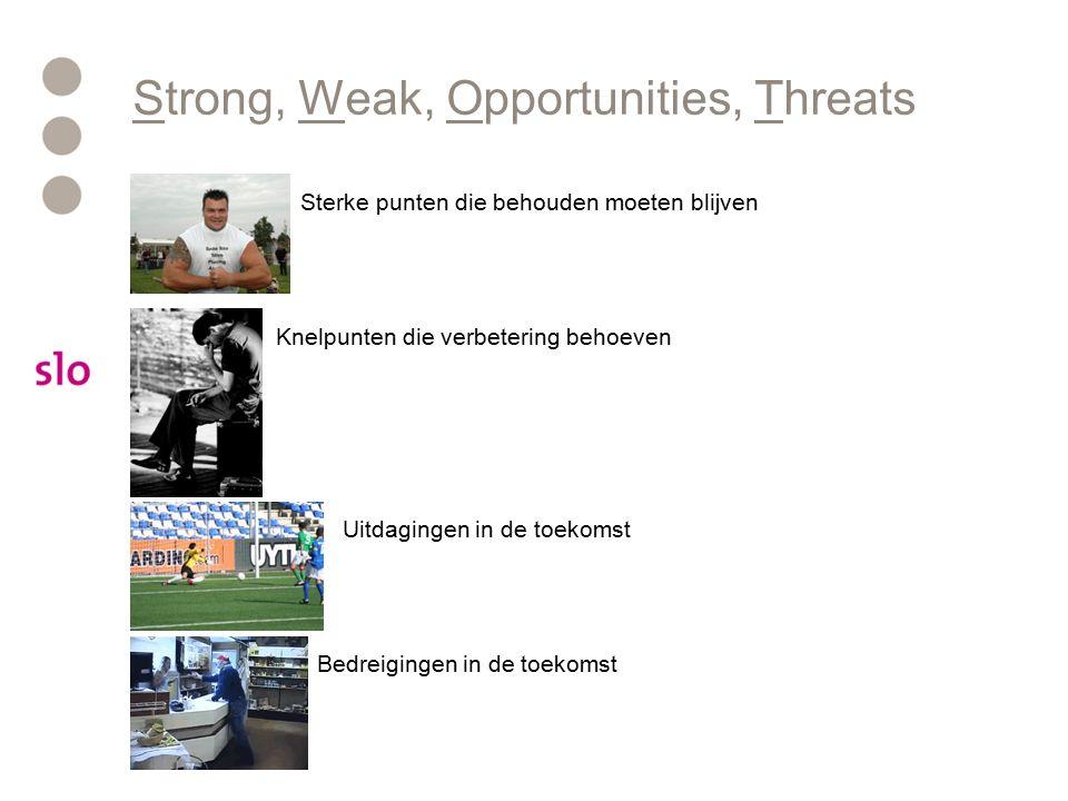 Strong, Weak, Opportunities, Threats Sterke punten die behouden moeten blijven Knelpunten die verbetering behoeven Uitdagingen in de toekomst Bedreigi