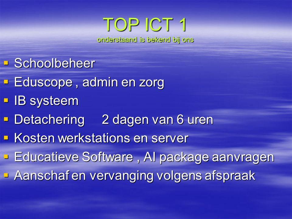 TOP ICT 1 onderstaand is bekend bij ons  Schoolbeheer  Eduscope, admin en zorg  IB systeem  Detachering 2 dagen van 6 uren  Kosten werkstations en server  Educatieve Software, AI package aanvragen  Aanschaf en vervanging volgens afspraak