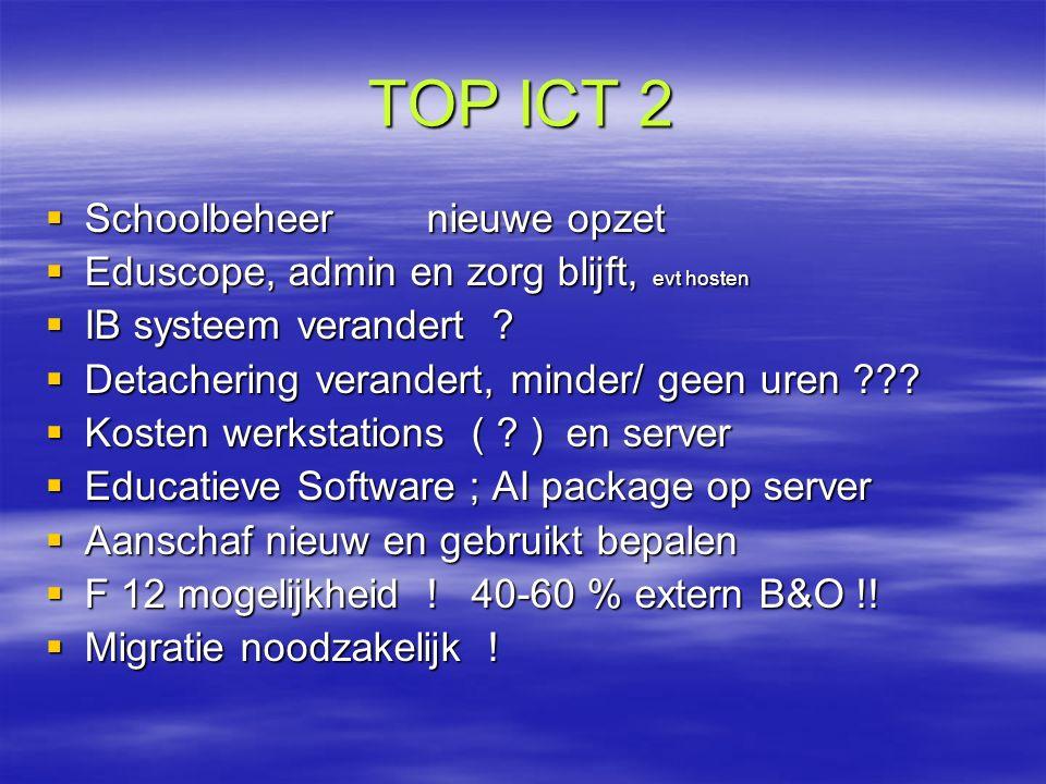 TOP ICT 2  Schoolbeheer nieuwe opzet  Eduscope, admin en zorg blijft, evt hosten  IB systeem verandert .