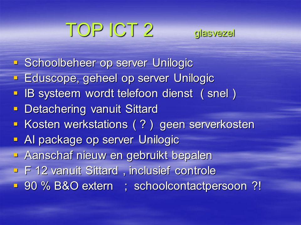 TOP ICT 2 glasvezel  Schoolbeheer op server Unilogic  Eduscope, geheel op server Unilogic  IB systeem wordt telefoon dienst ( snel )  Detachering vanuit Sittard  Kosten werkstations ( .