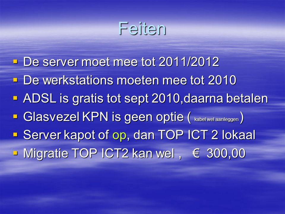 Feiten  De server moet mee tot 2011/2012  De werkstations moeten mee tot 2010  ADSL is gratis tot sept 2010,daarna betalen  Glasvezel KPN is geen optie ( kabel wel aanleggen )  Server kapot of op, dan TOP ICT 2 lokaal  Migratie TOP ICT2 kan wel, € 300,00