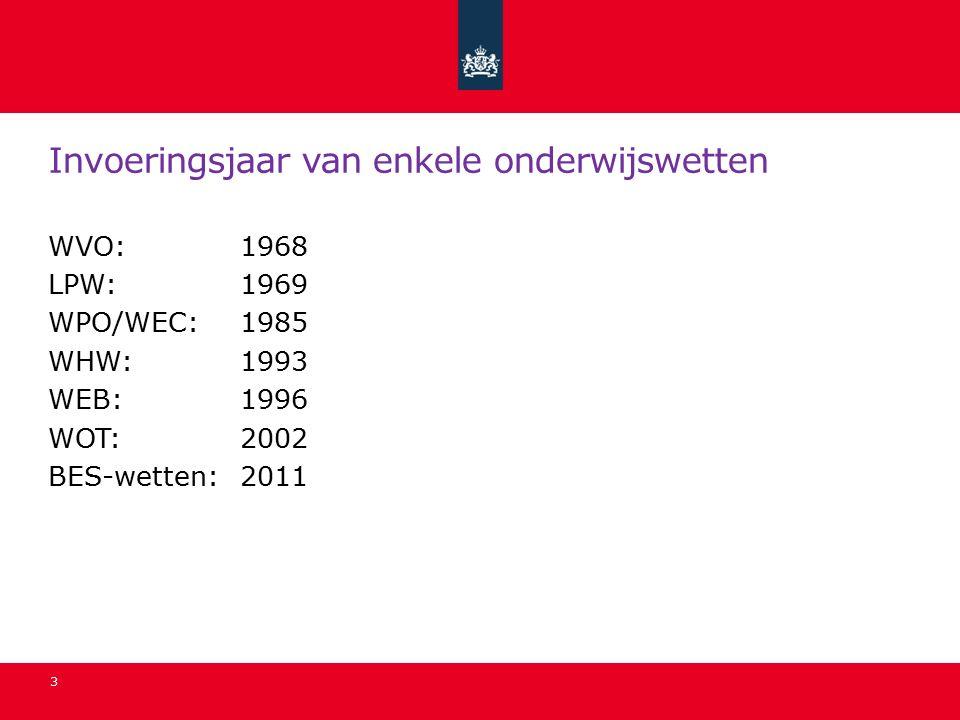 Invoeringsjaar van enkele onderwijswetten 3 WVO: 1968 LPW: 1969 WPO/WEC: 1985 WHW: 1993 WEB: 1996 WOT: 2002 BES-wetten:2011
