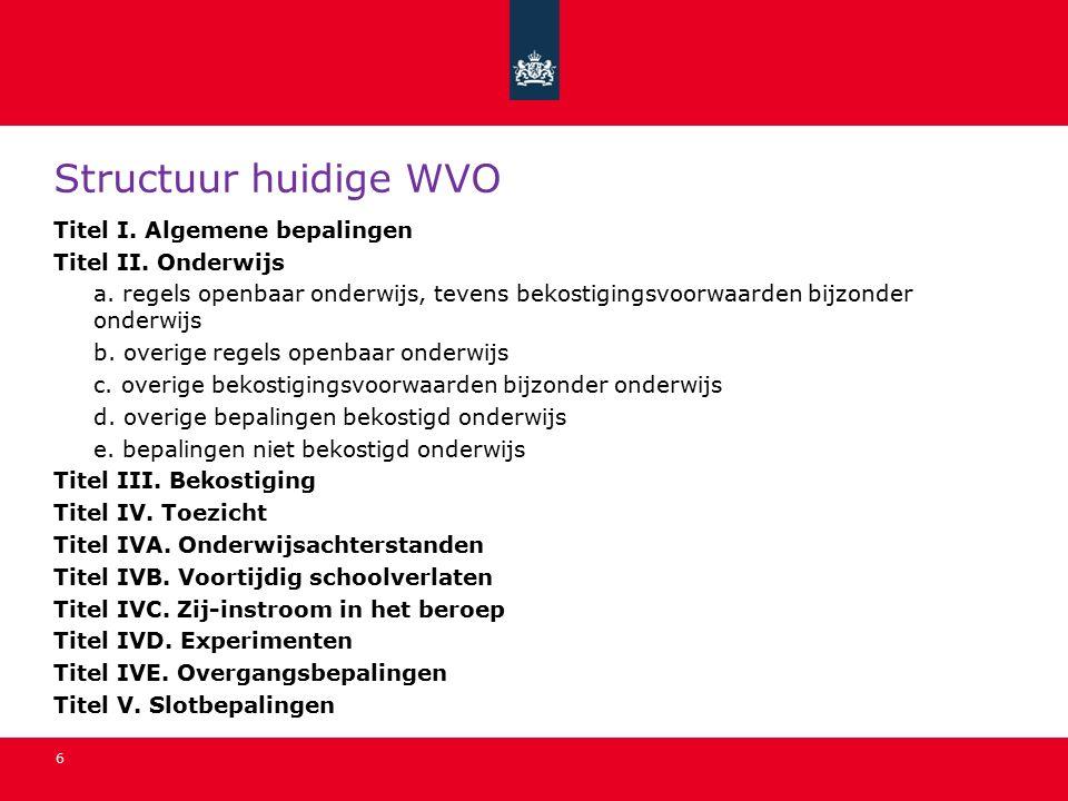 6 Structuur huidige WVO Titel I.Algemene bepalingen Titel II.