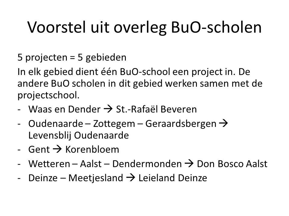 Voorstel uit overleg BuO-scholen 5 projecten = 5 gebieden In elk gebied dient één BuO-school een project in.