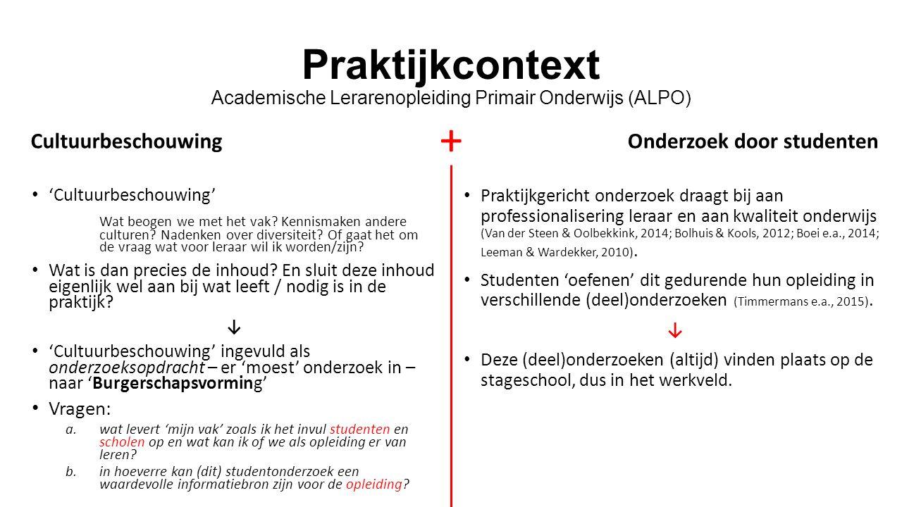 Praktijkcontext Academische Lerarenopleiding Primair Onderwijs (ALPO) Cultuurbeschouwing 'Cultuurbeschouwing' Wat beogen we met het vak.