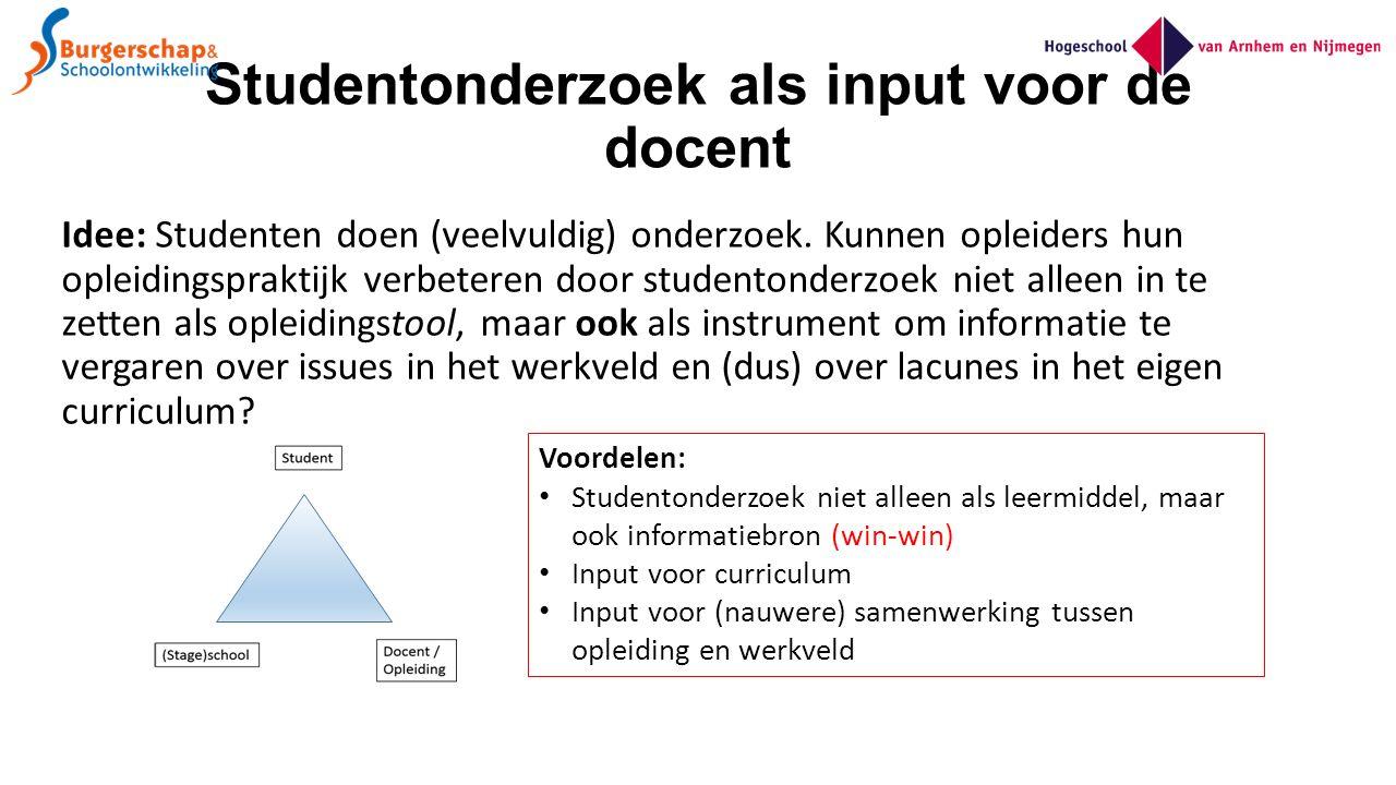 Studentonderzoek als input voor de docent Idee: Studenten doen (veelvuldig) onderzoek.