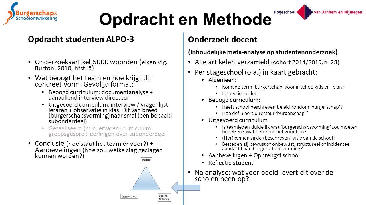 Opdracht en Methode Opdracht studenten ALPO-3 Onderzoeksartikel 5000 woorden ( eisen vlg.