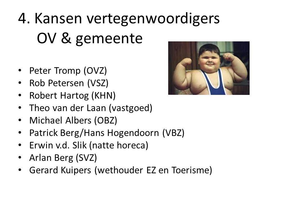 4. Kansen vertegenwoordigers OV & gemeente Peter Tromp (OVZ) Rob Petersen (VSZ) Robert Hartog (KHN) Theo van der Laan (vastgoed) Michael Albers (OBZ)