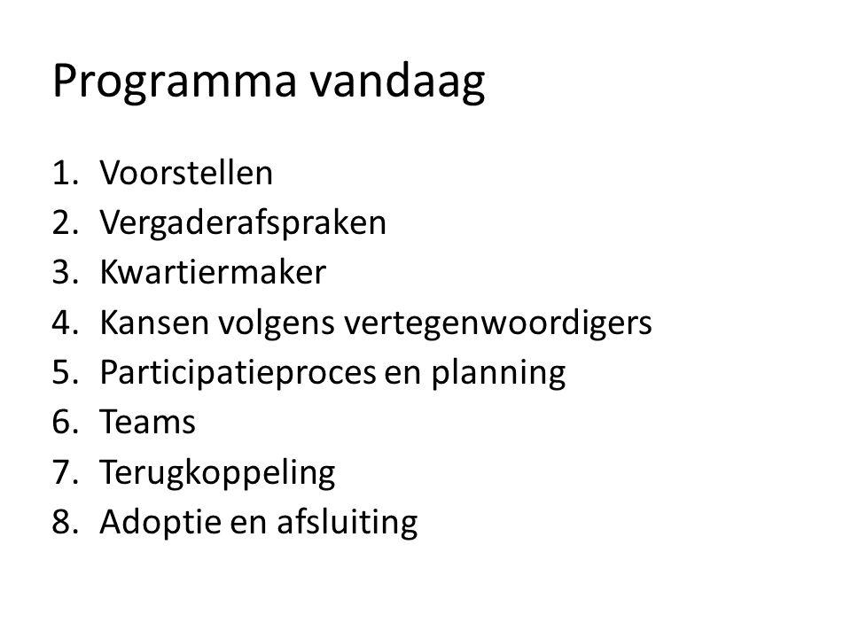 Programma vandaag 1.Voorstellen 2.Vergaderafspraken 3.Kwartiermaker 4.Kansen volgens vertegenwoordigers 5.Participatieproces en planning 6.Teams 7.Ter