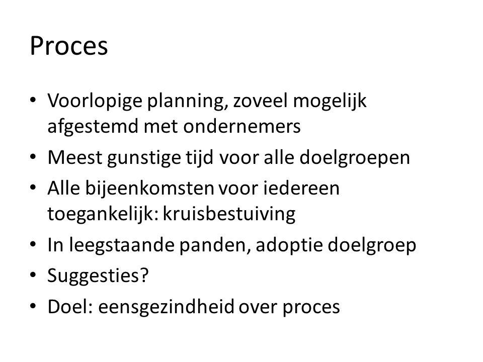 Proces Voorlopige planning, zoveel mogelijk afgestemd met ondernemers Meest gunstige tijd voor alle doelgroepen Alle bijeenkomsten voor iedereen toega