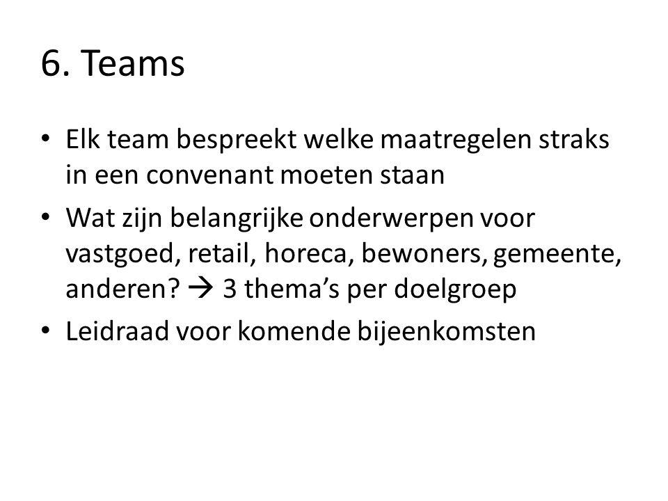 6. Teams Elk team bespreekt welke maatregelen straks in een convenant moeten staan Wat zijn belangrijke onderwerpen voor vastgoed, retail, horeca, bew