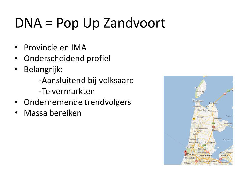 DNA = Pop Up Zandvoort Provincie en IMA Onderscheidend profiel Belangrijk: -Aansluitend bij volksaard -Te vermarkten Ondernemende trendvolgers Massa b