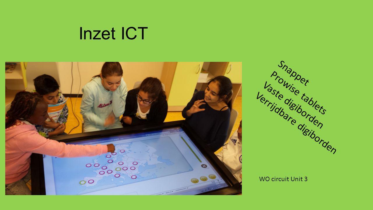 Inzet ICT Snappet Prowise tablets Vaste digiborden Verrijdbare digiborden WO circuit Unit 3